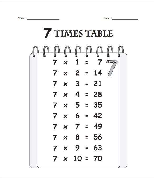 photograph relating to Free Printable Times Table Chart identified as 15+ Situations Tables Worksheets - Cost-free PDF Data files Down load