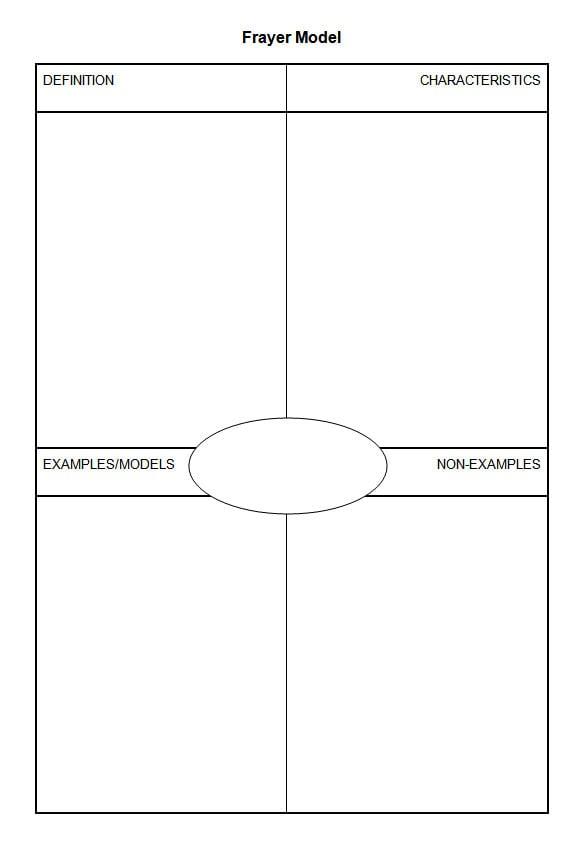 Desjardins business model template mathematics