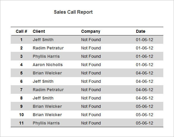 Sample Sales Call Report Template Monthly Sales Call Report