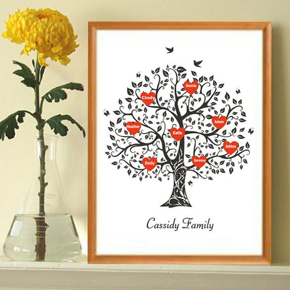 gift for grandma family tree template