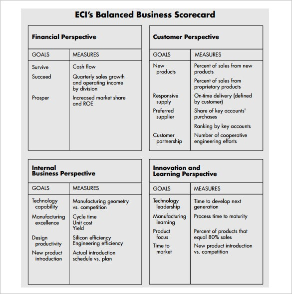 Balanced scorecard template 13 free word excel pdf for Hr scorecard template free download