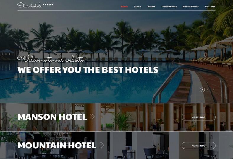 hotels responsive joomla template 2 788x539