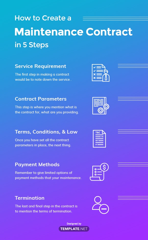 how to create a maintenance contract in 5 steps