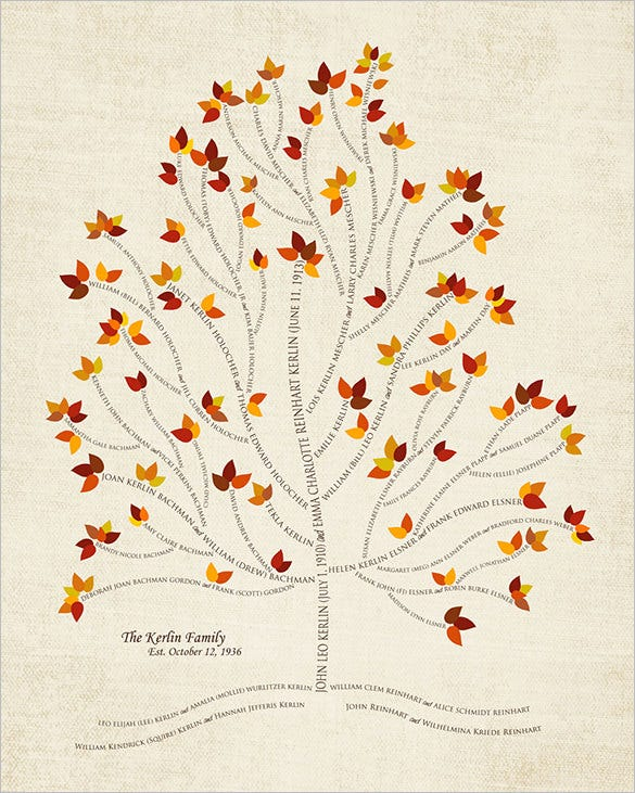 long family tree art on cream colour