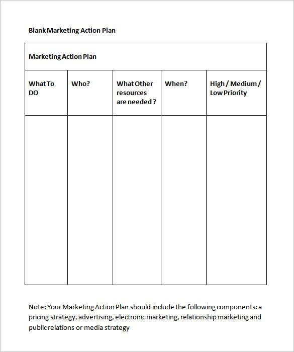 Example Of Action Plan Marketing Action Plan Example Marketing