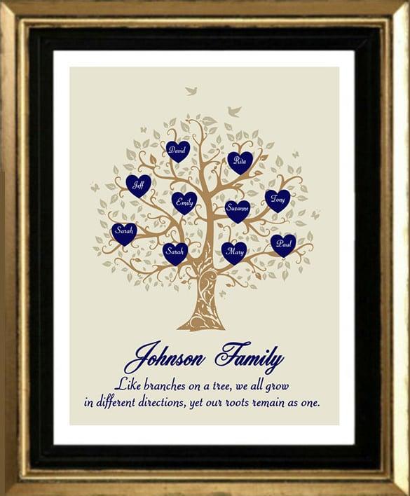 ... Editable Family Tree Templates & Designs | Free & Premium Templates