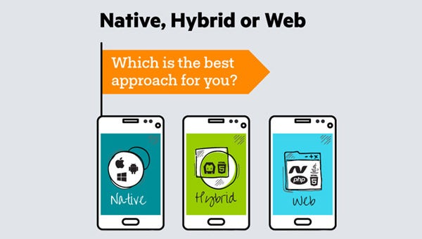 native hybrid web app designs1