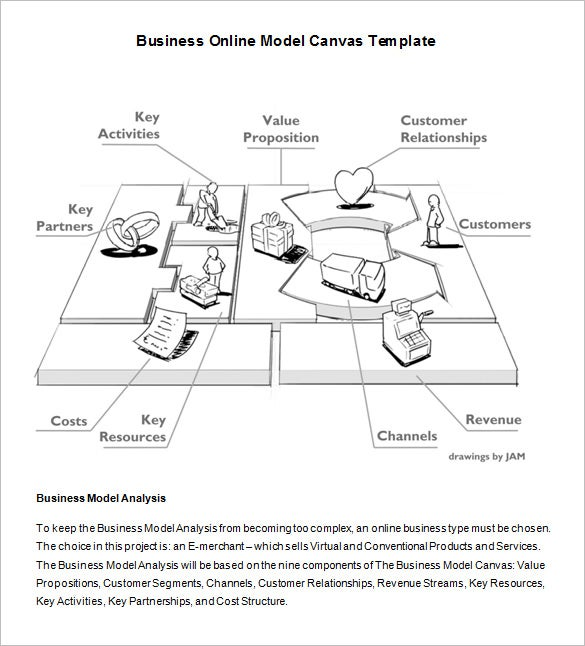 online business model canvas template