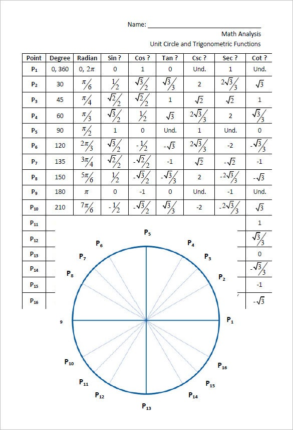 pdf unit circle graph template
