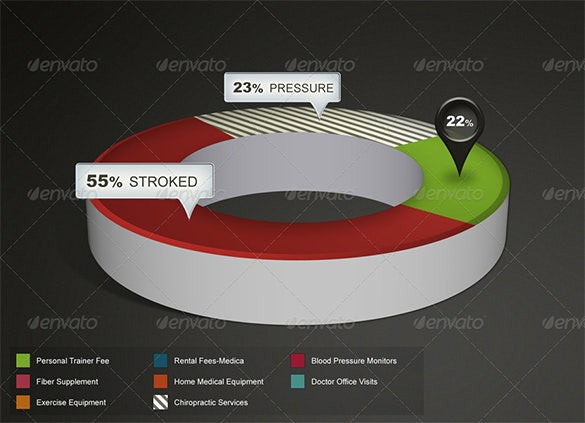 Pie Chart Template 13 Free Word Excel Pdf Format Download