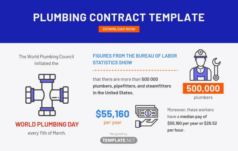 plumbing contract template4 788x501