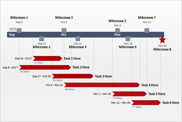 project timeline template sample