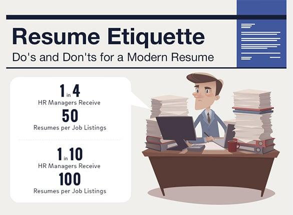 resume etiquettes for 2015