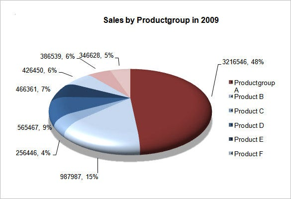 sales pie chart templates