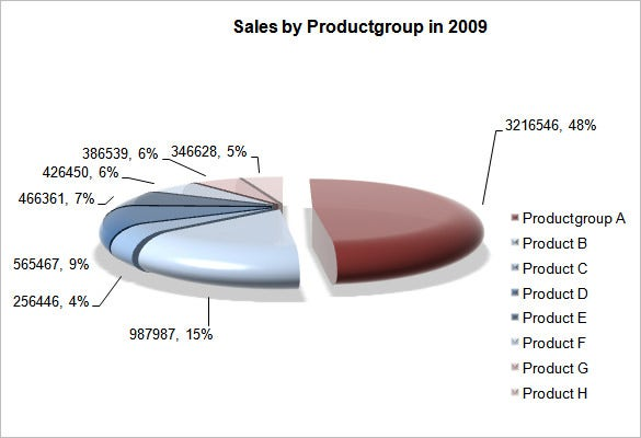 sample sales pie chart template