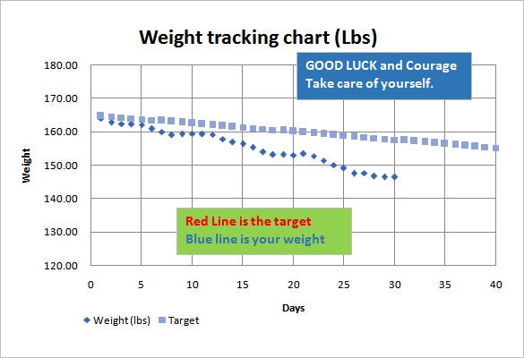 weight tracking template