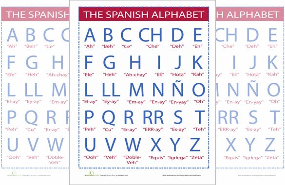 7+ best spanish alphabet letters & designs | free & premium templates
