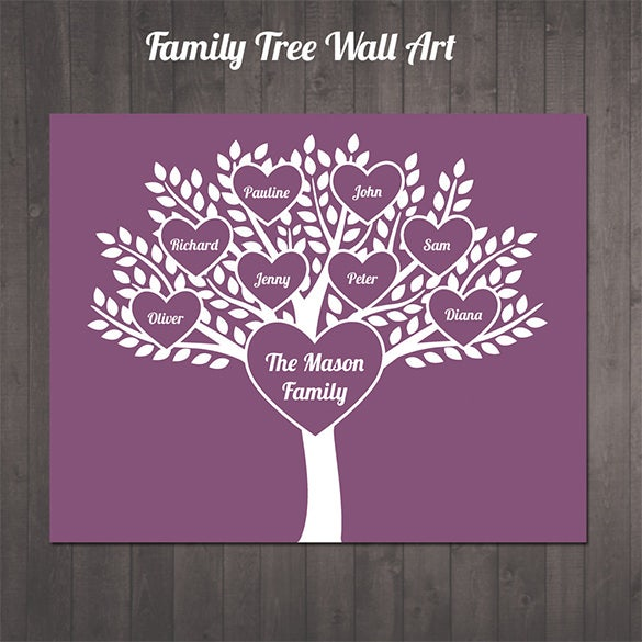 square editable family tree wall art