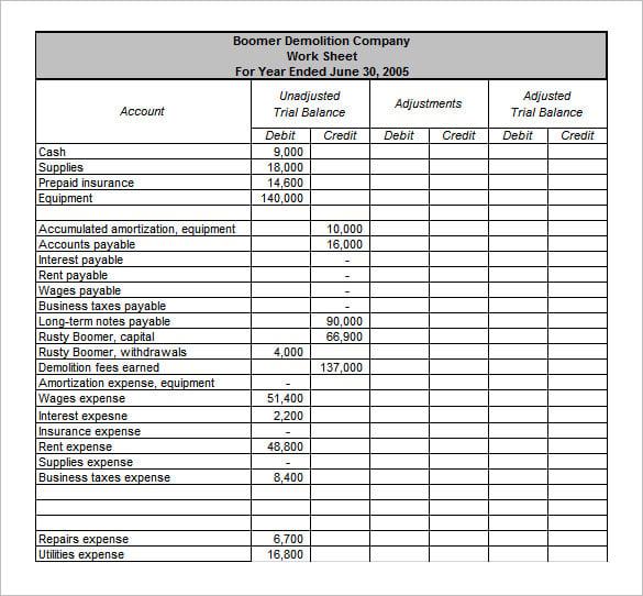 Trial balance worksheet excel template novaondafm sample pro forma balance sheet templates excel invoice tool friedricerecipe Choice Image