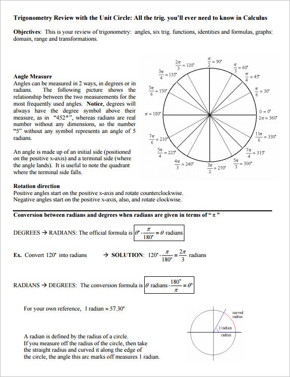trigonometry unit circle chart format