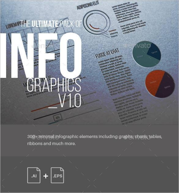ultimate pack of infographic elements