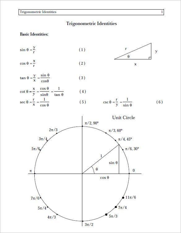 unit circle of sin cos tan sec csc cot values