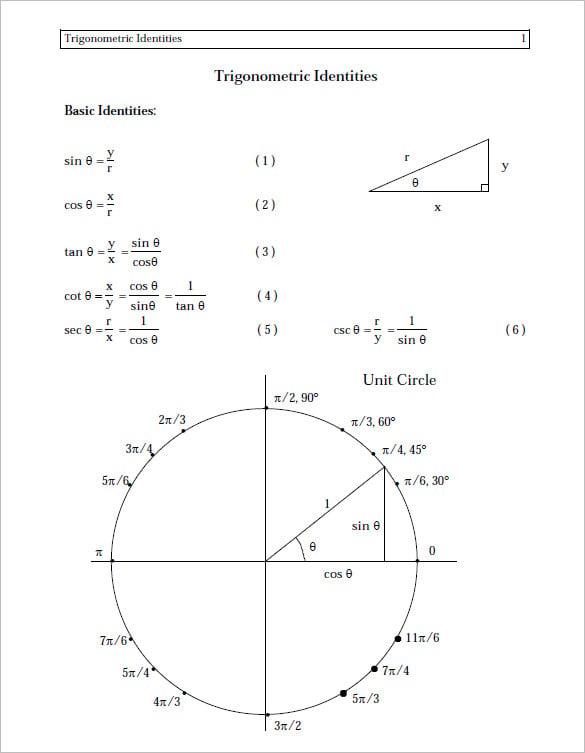 Unit Circle Sin Cos Tan Csc Sec Cot | April Calendar | April Calendar