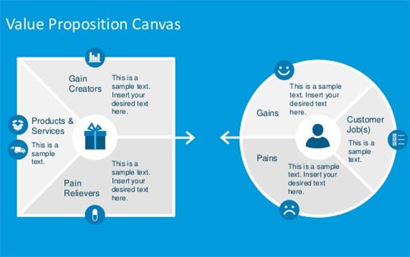 value proposition canvas ppt template