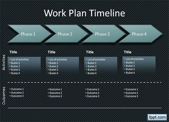 Free Powerpoint Timeline Templates Free Premium Templates - Project plan and timeline template