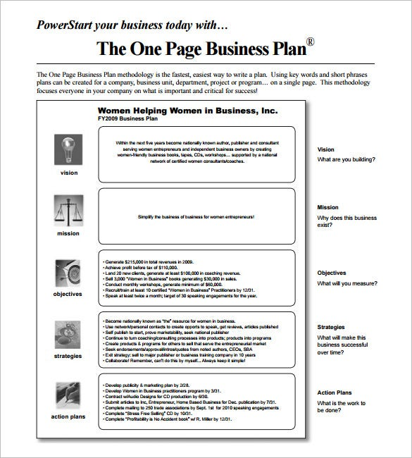 One Page Business Plan Format Free Download  Action Plans Templates