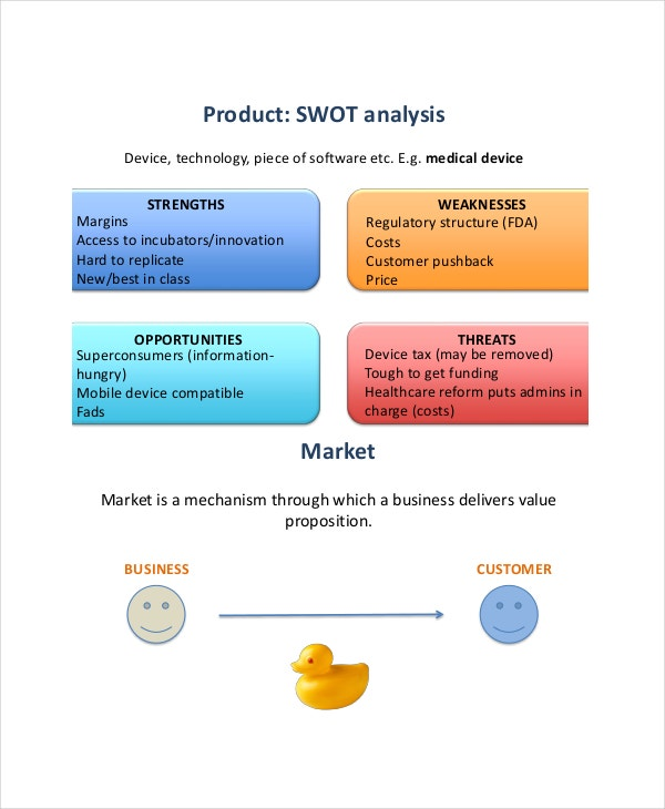 Marketing Research Template 8 Free Word Excel PDF Documents – Marketing Analysis Template