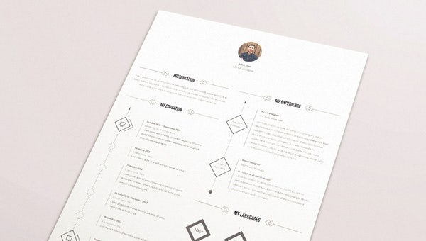 Latex Resume Template - 7+ Free Word, Excel, PDF Free Download!