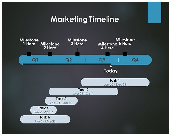 Sample marketing timeline template