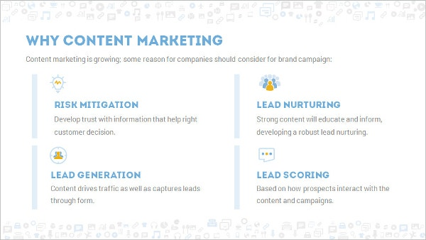 Content Marketing Presentation Sample Template