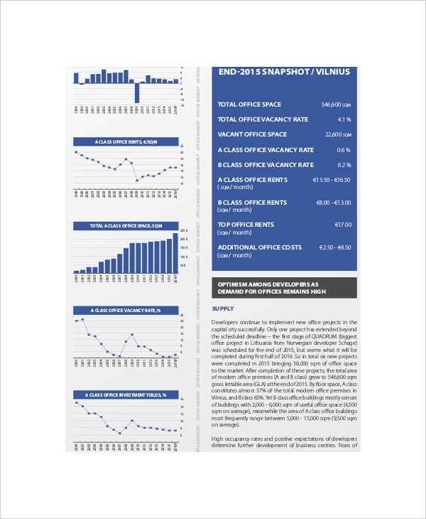 Example Real Estate Market Report Template