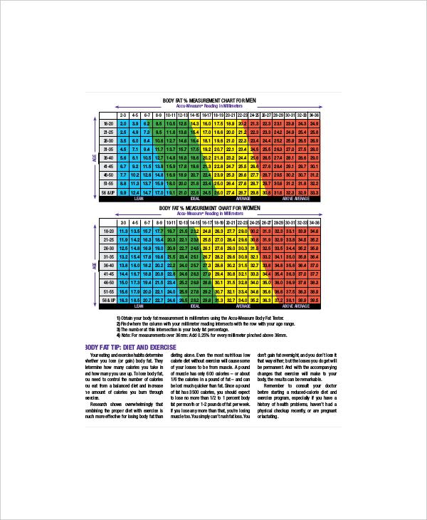 Sample Body Fat Measurement Chart for Men