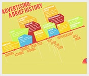 Advertising-PPT-Timeline-Template
