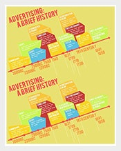 Advertising-Timeline-Templates-PowerPoint-Format-Example