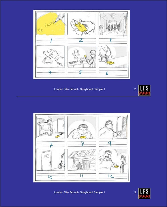 animation movie storyboard template