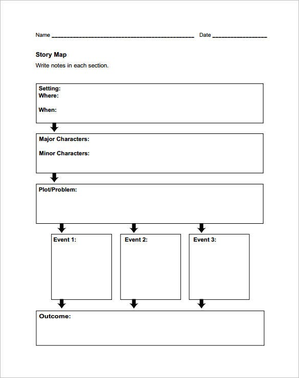 photograph relating to Free Printable Story Map referred to as 8+ Tale Map Templates - Document, PDF Absolutely free Quality Templates