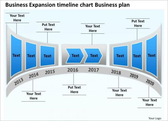 business expansion timeline plan powerpoint template