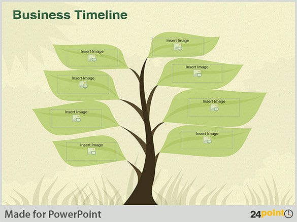 business history board timeline template