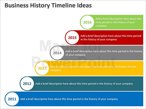 business history planning timeline template