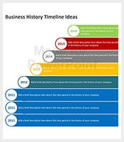 Business-History-Planning-Timeline