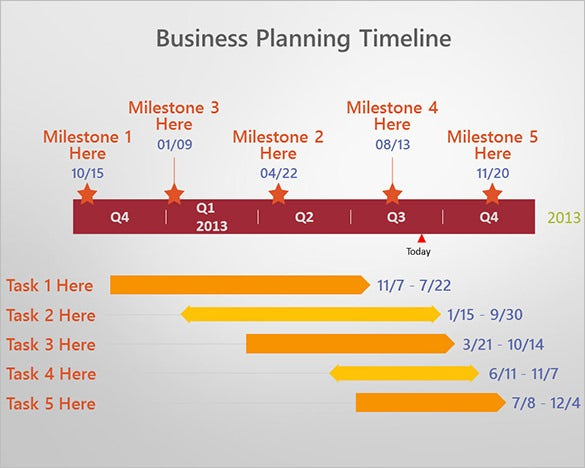 business planning timeline powerpoint format free