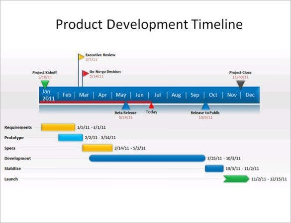 calendar product development timeline template