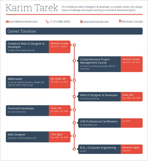 10+ Career Timeline Templates – Free Psd, Pdf Format Download