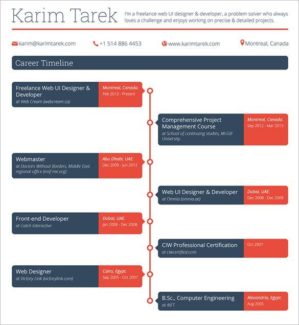 career timeline template free psd