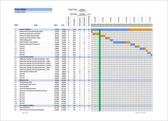 commercial construction timeline template in excel