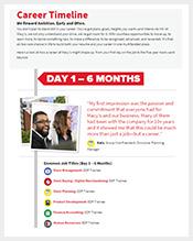 Company-Career-Timeline